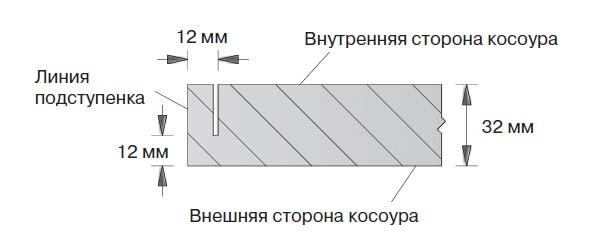 Подготовка косоуров деревянной Г-образной лестницы на 90 к креплению