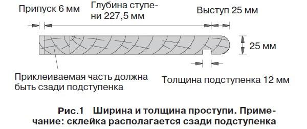 Склеивание проступей при изготовлении Г-образной деревянной лестницы