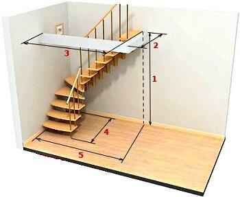 Замер и расчет деревянной лестницы в Краснодаре
